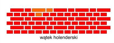 Wątek holenderski z cegieł