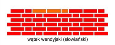 Wątek wendyjski z cegieł w murze
