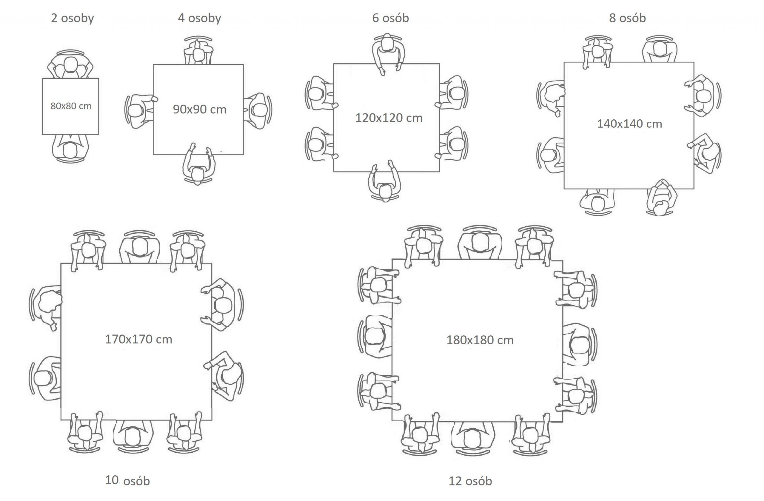Rozmiary stołu kwadratowego a liczba osób