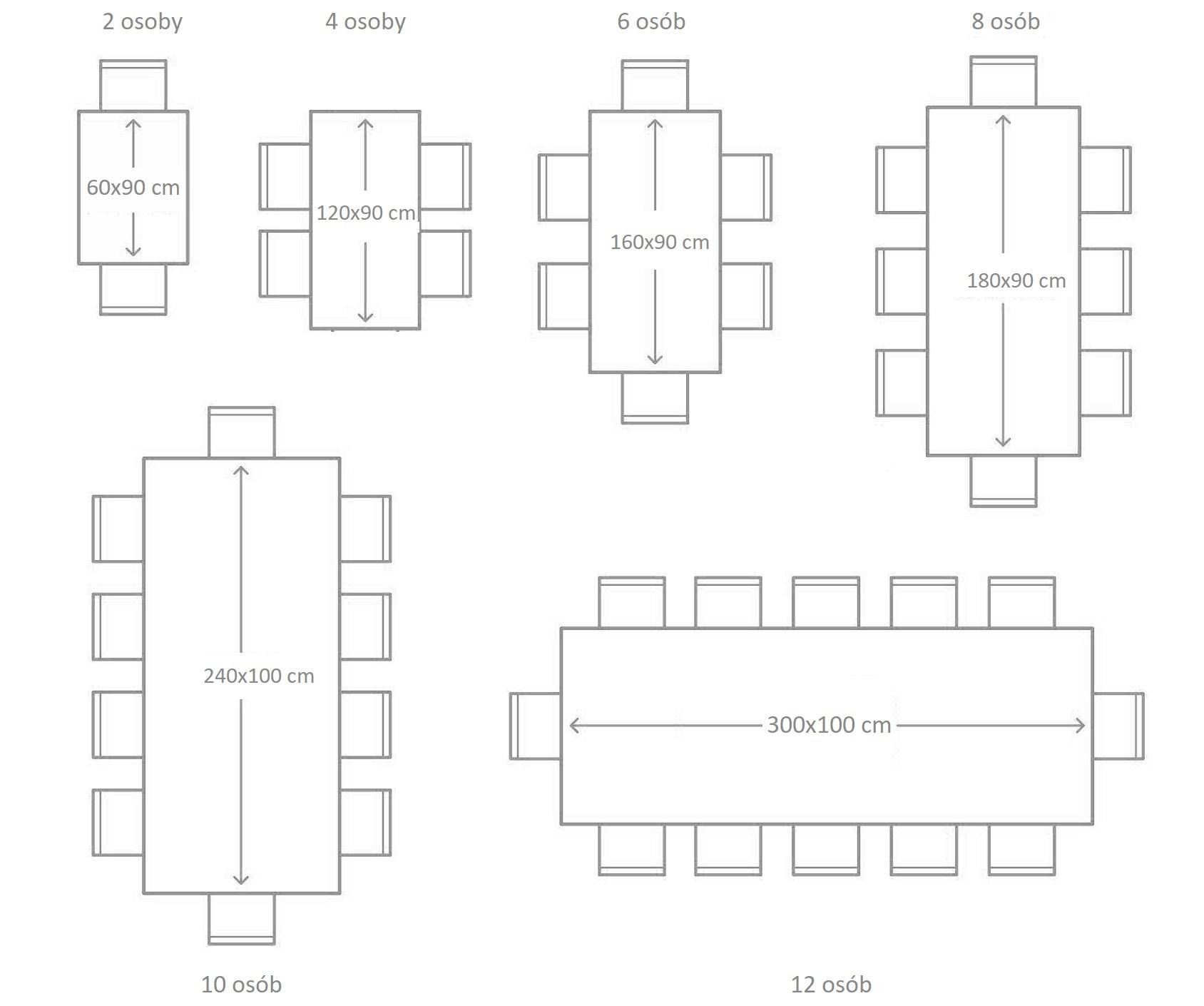 Rozmiary stołu prostokątnego a liczba osób